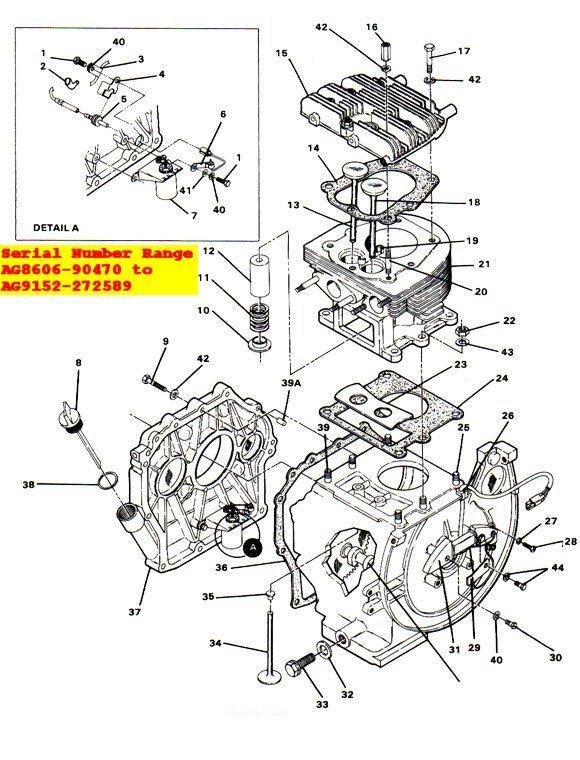 yamaha g14 gas wiring diagram yamaha g14 headlight wiring